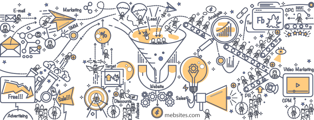 Sales funnel Creation Services